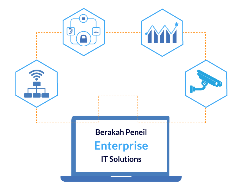 Enterprise IT Solutions